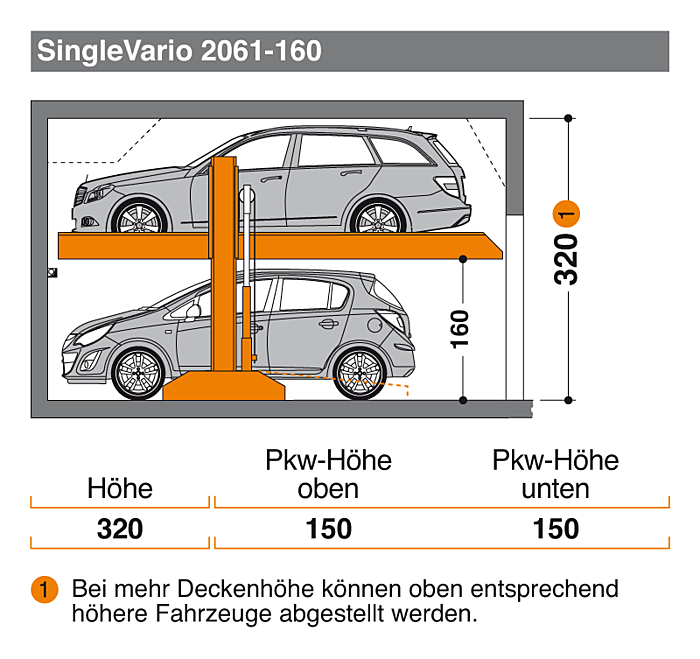 SingleVario 2061-160