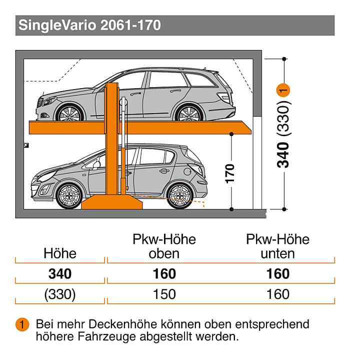 SingleVario 2061-170