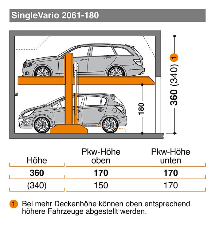 SingleVario 2061-180