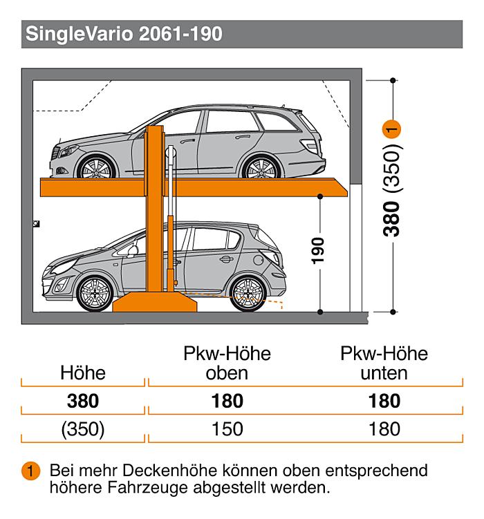 SingleVario 2061-190