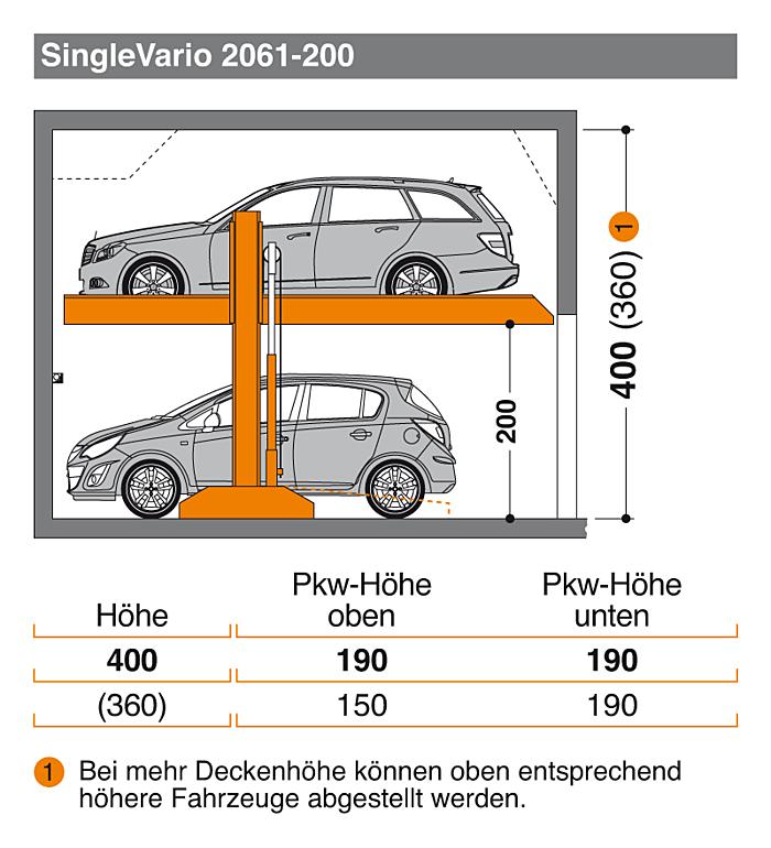 SingleVario 2061-200