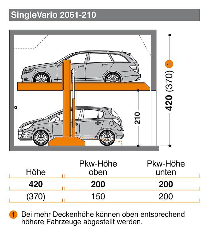 SingleVario 2061-210