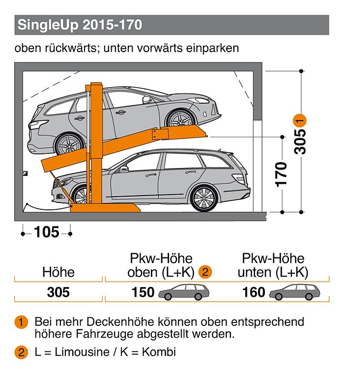 SingleUp 2015-170