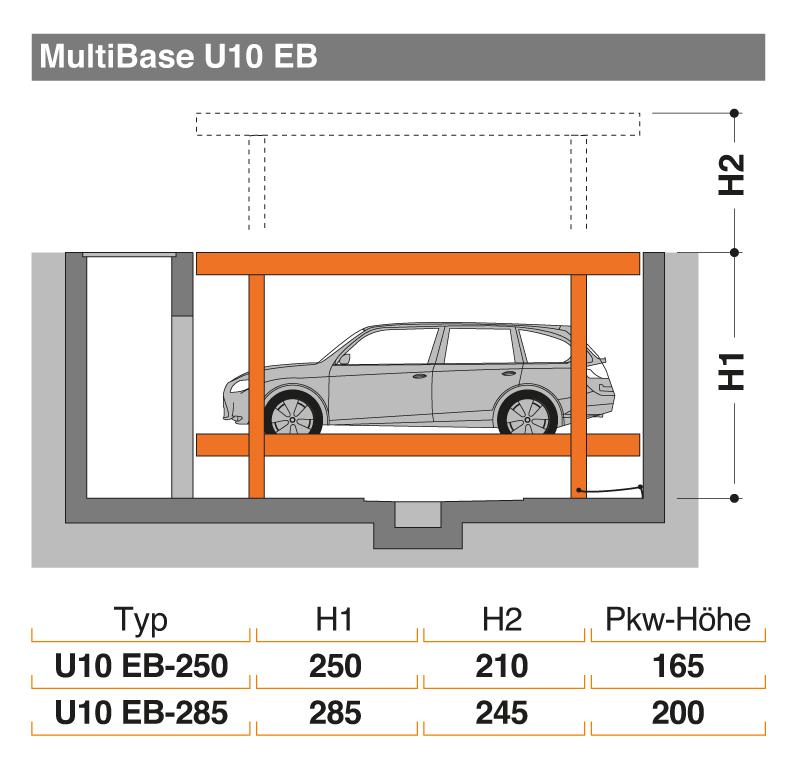 MultiBase U10