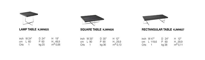 Montecarlo Tables Technical data