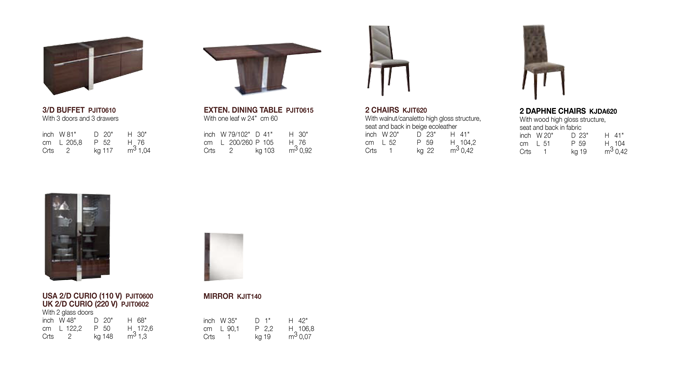 Italia Dining Room Technical data