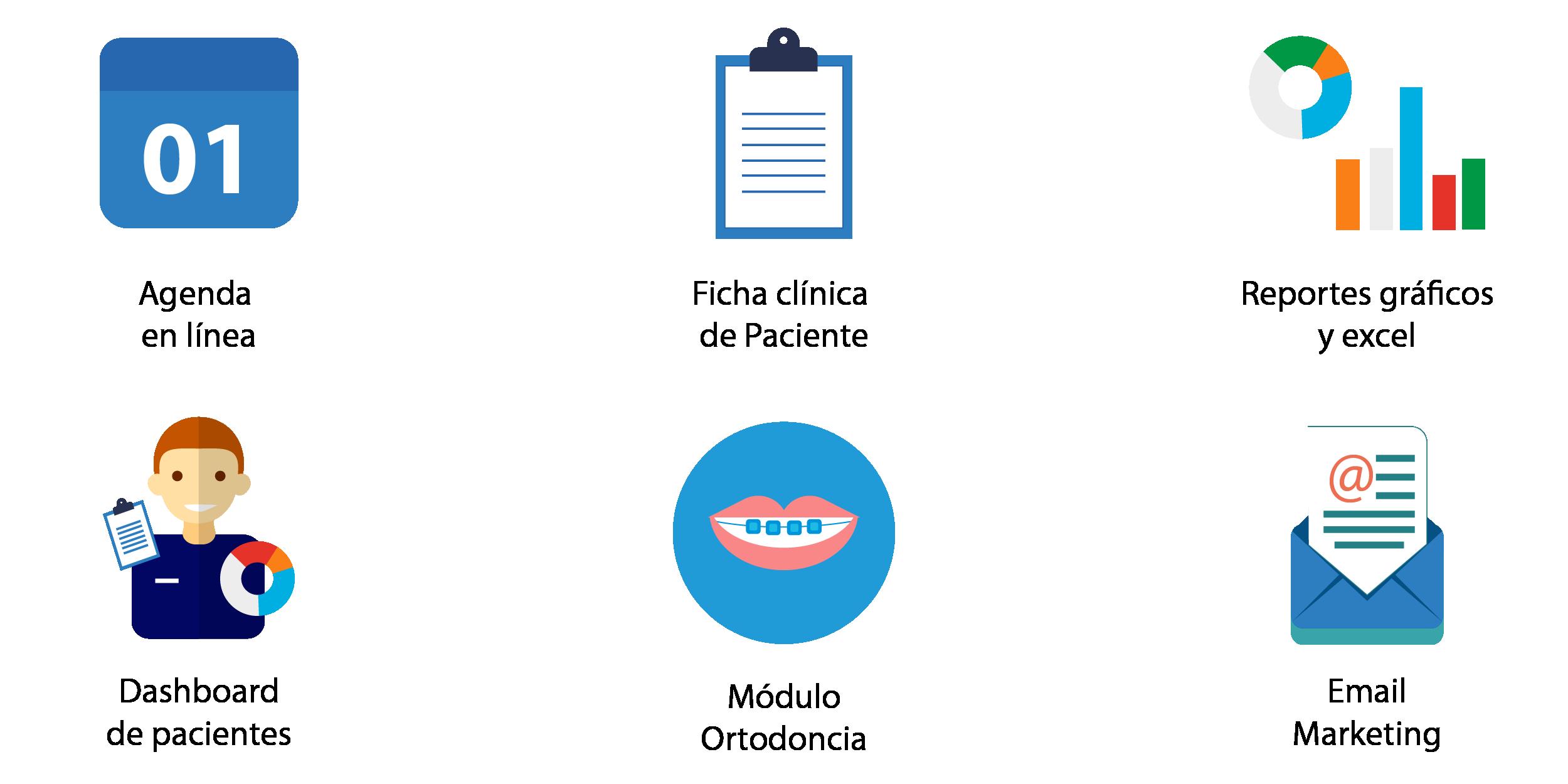 software odontologico caracteristicas