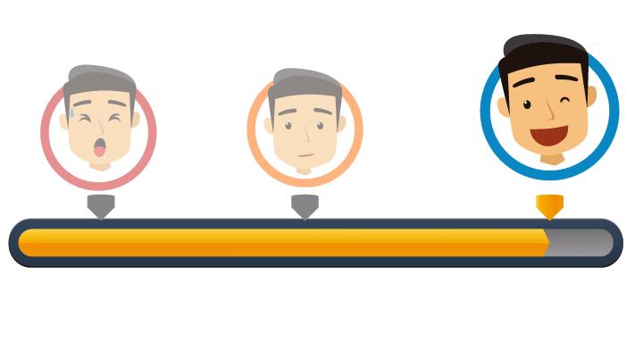 medir la satisfacción del paciente dental