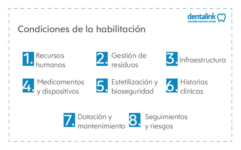 habilitación de consultorios en colombia