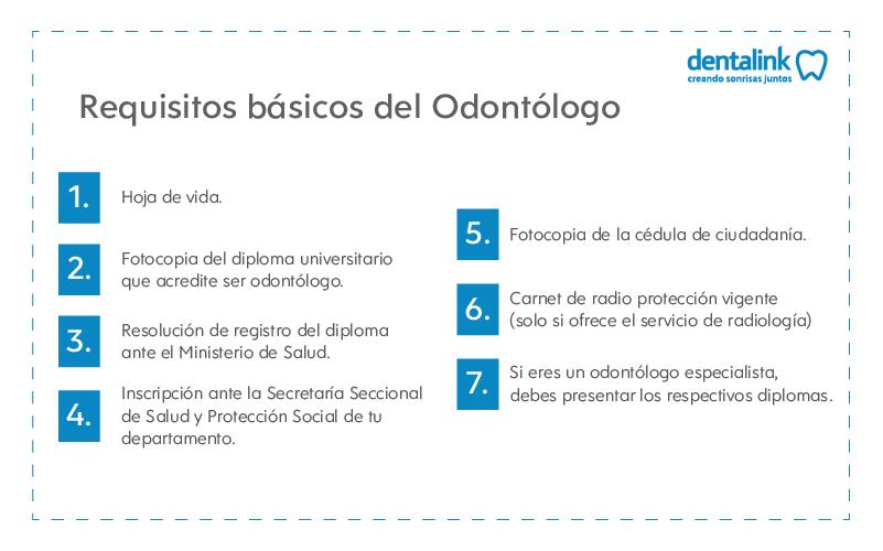 habilitación de odontologos colombia