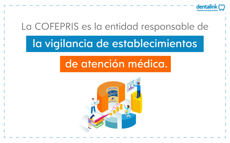 cofepris consulta dental mexico