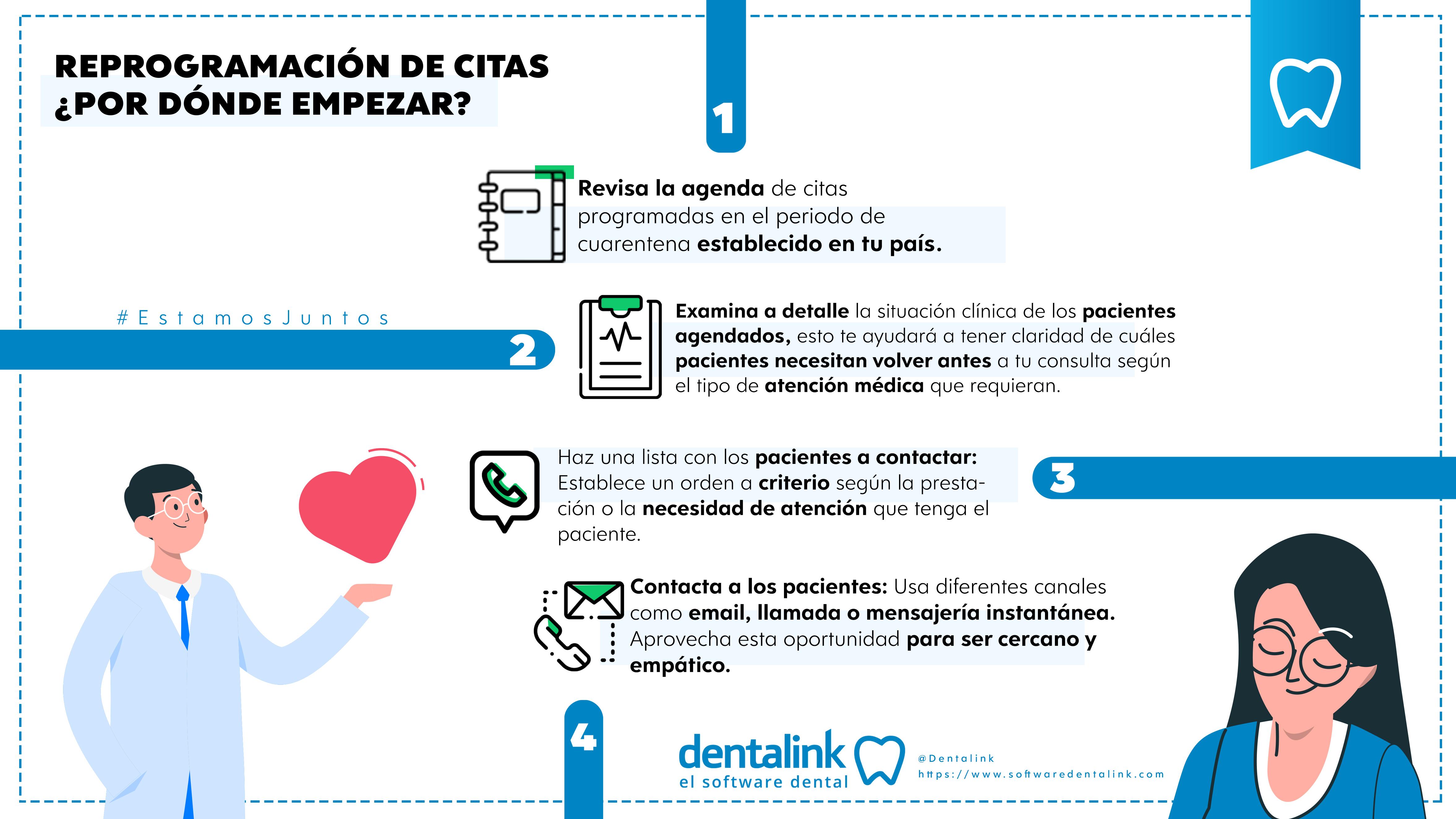 protocolo reprogramar cita dental ondontologia