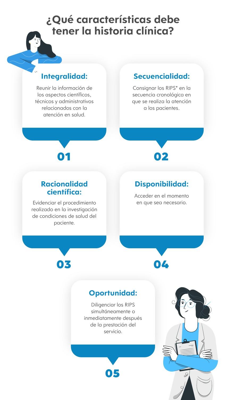 administracion-e-historia-clinica-consultorio-dental