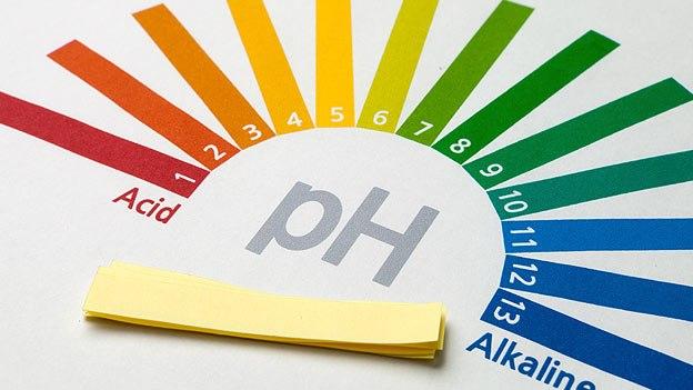 La importancia del pH en la limpieza