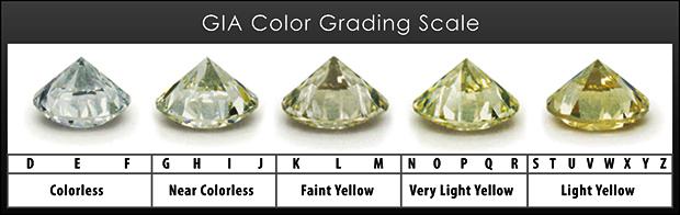 Alluvium carat size