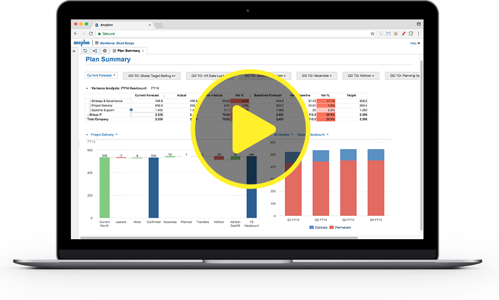Play the Anaplan for Workforce Planning Demo