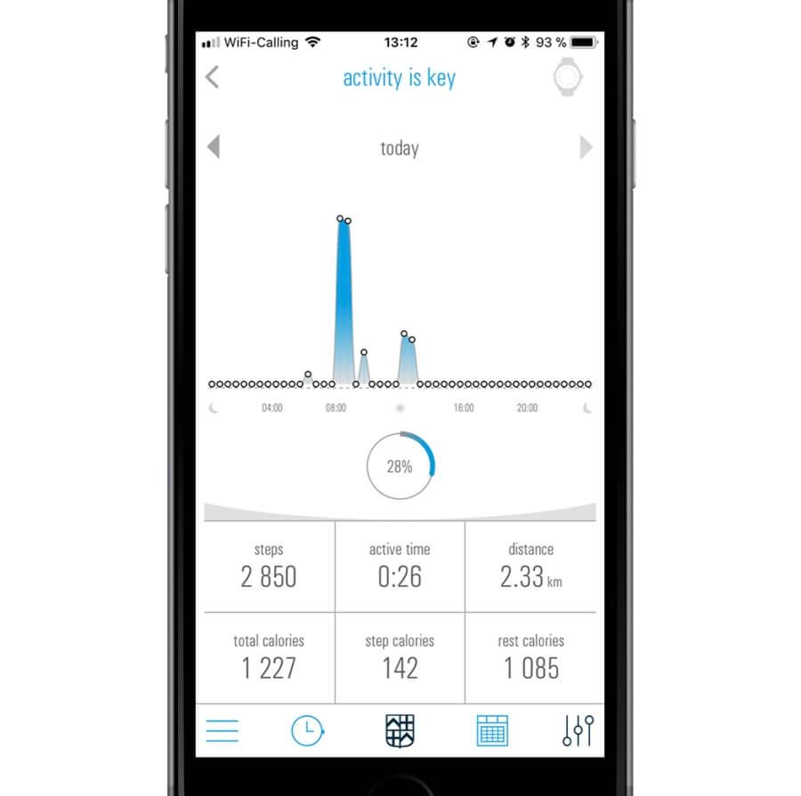 Frederique Constant App Smartwatch