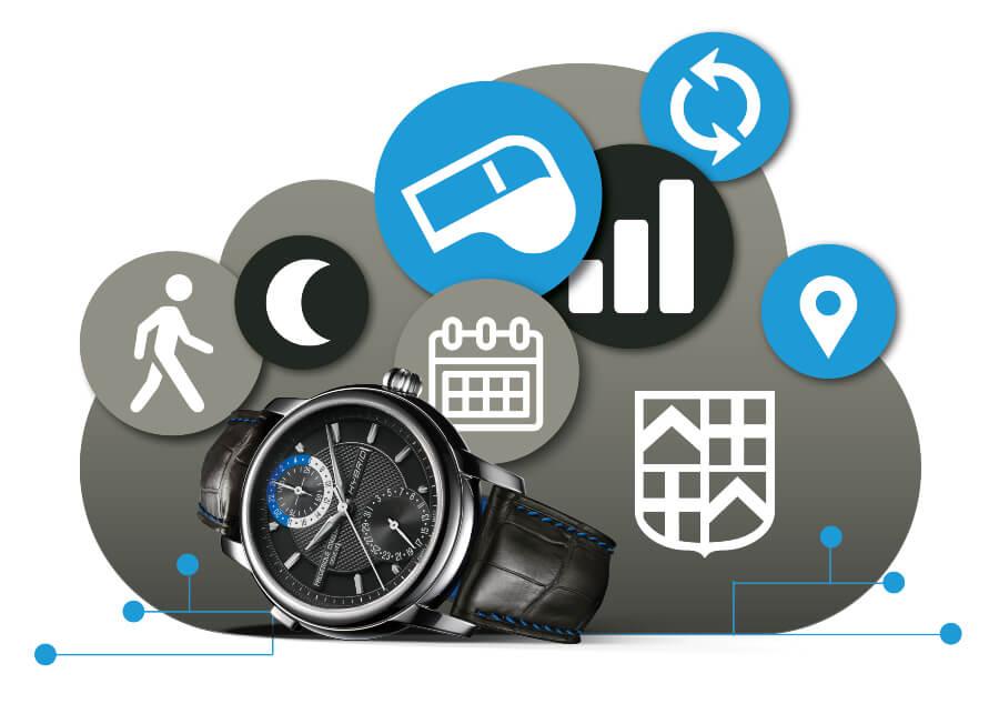 SwissConnect Cloud Portal