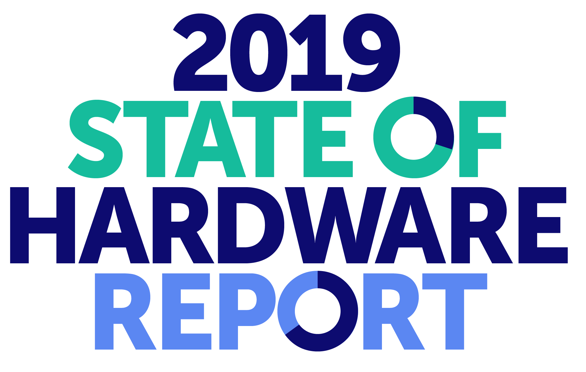 2019 State of Hardware Report from Fictiv