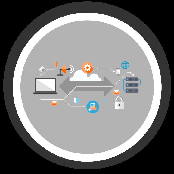 virtual computing elements in gray circle
