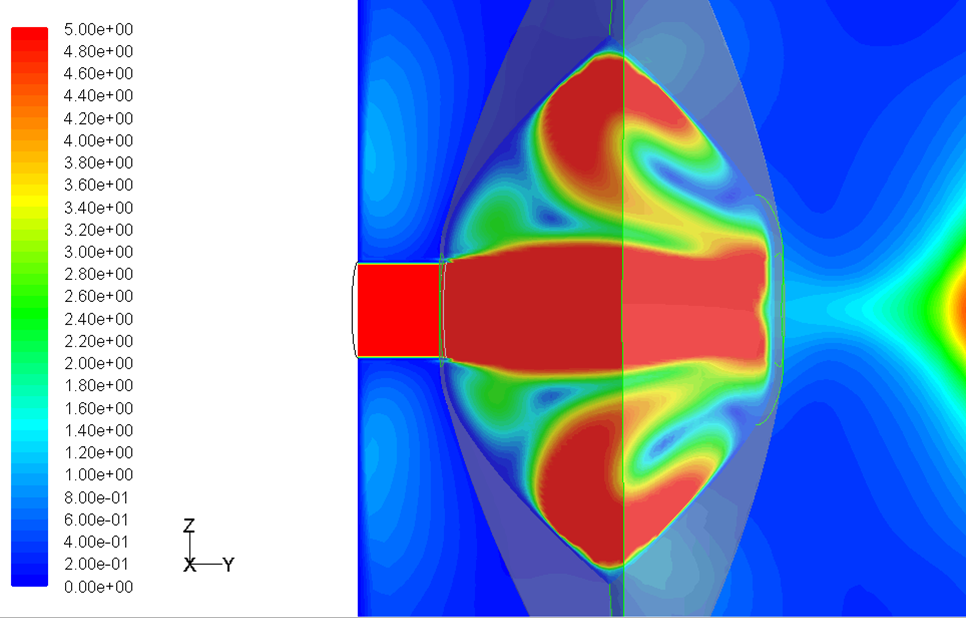 Strömung in einem Staubsaugerbeutel: Gut sichtbar ist die starke Eintrittsströmung (rot)