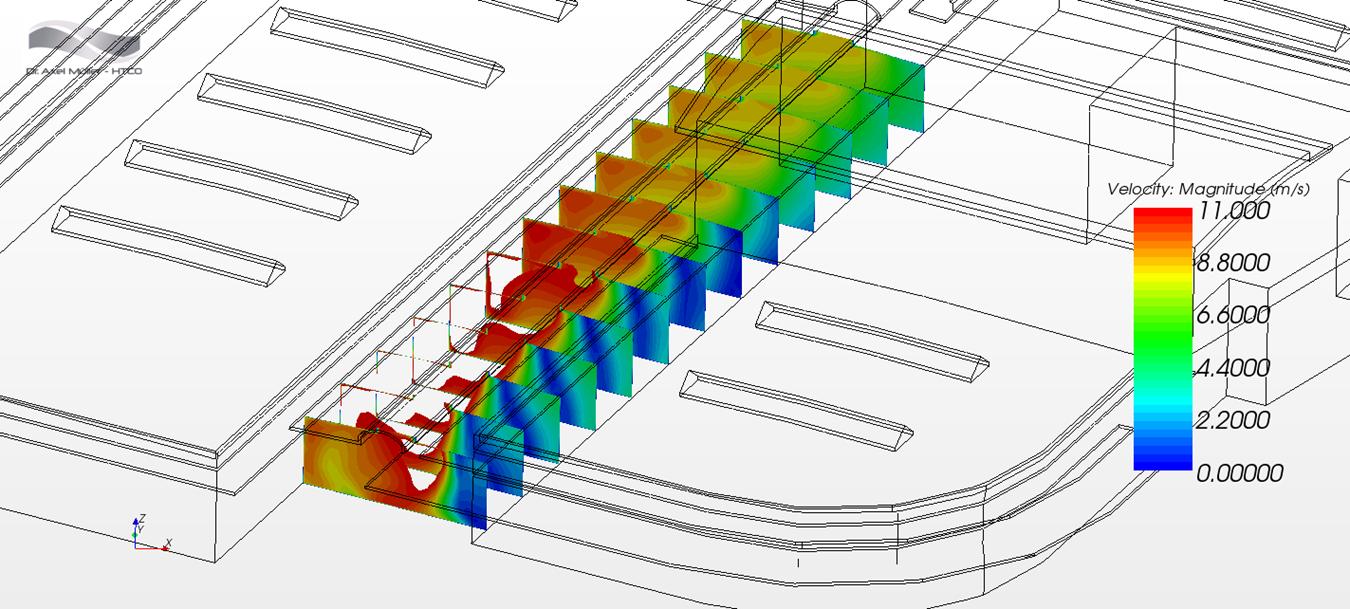Strömungssimulation: Wind-Geschwindigkeit mit durchgehender Hecke um Lagerhalle