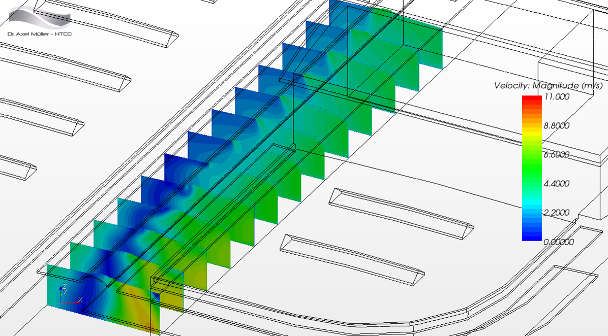 CFD-Strömungssimulation: Wind-Geschwindigkeit mit Hecke um Lagerhalle