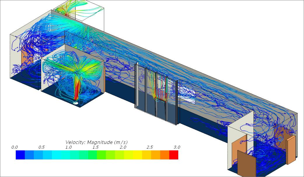 Strömungssimulation der Brandgas-Ausbreitung im Gesamtgebäude