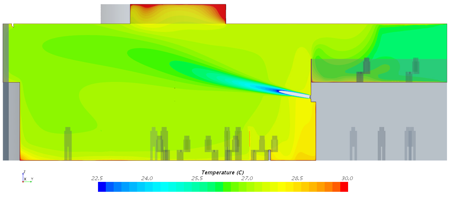 Temperatursimulation einer Weitwurfdüse im geplanten Empfangsbereich