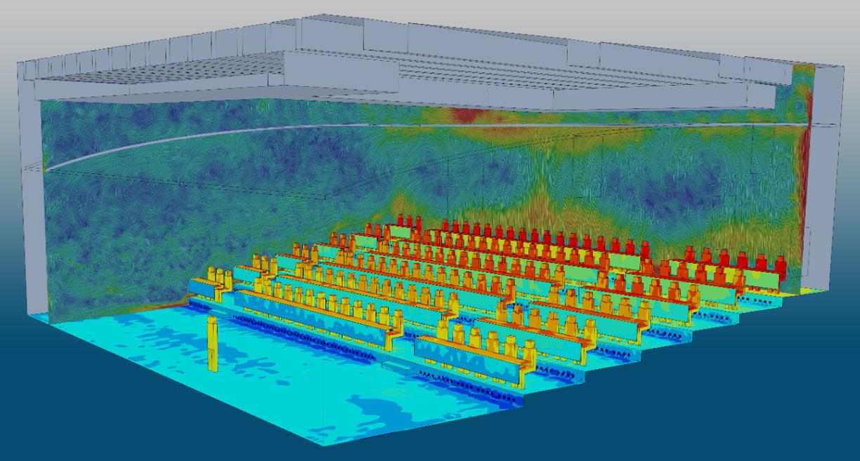 Strömungssimulation der Raumströmung und des Temperaturverhaltens im Audimax für höchsten Raumkompfort