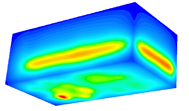 Strömungssimulation: Temperaturverteilung an der Außenfläche des Gehäuses