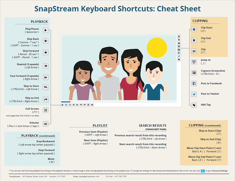 SnapStream Keyboard Shortcuts Cheat Sheet