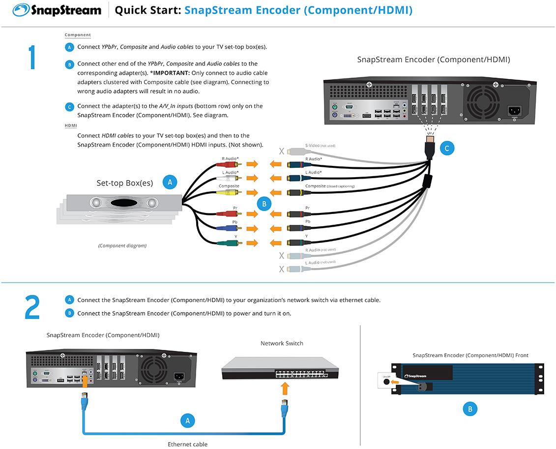 SnapStream Encoder (Component/HDMI) Quick Start