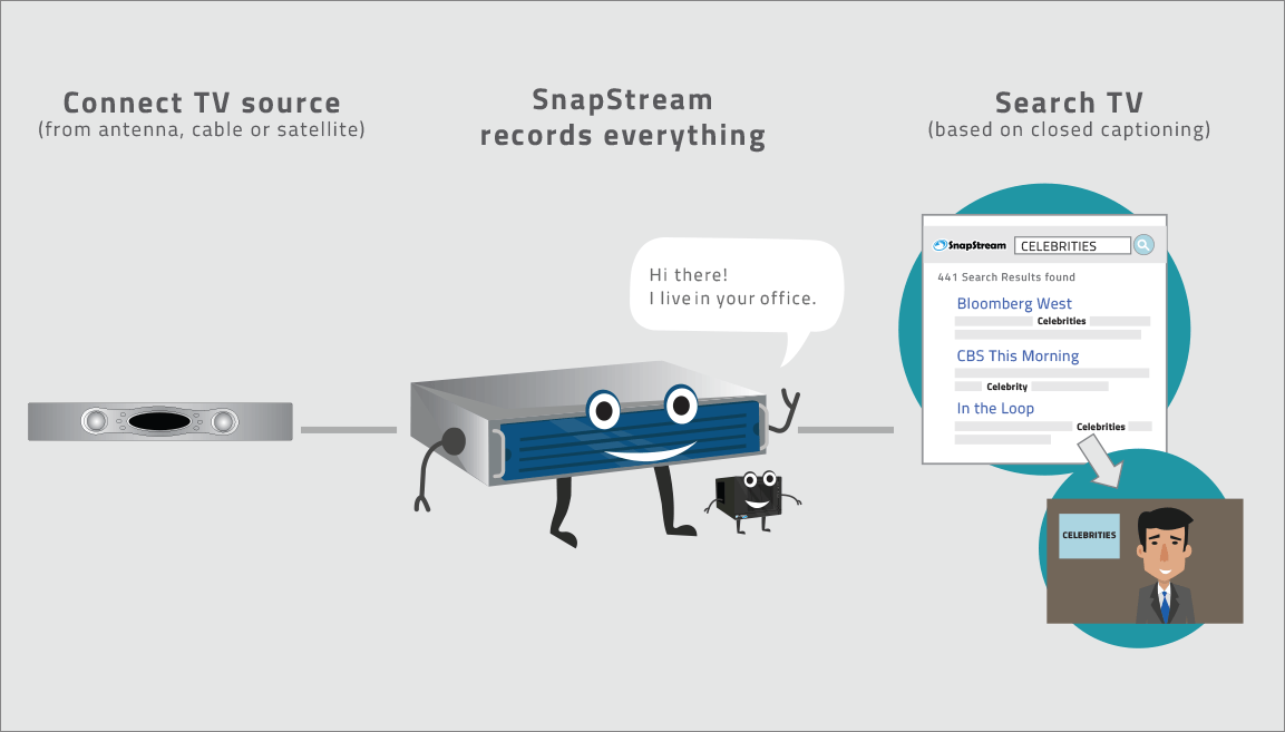How SnapStream TV search works
