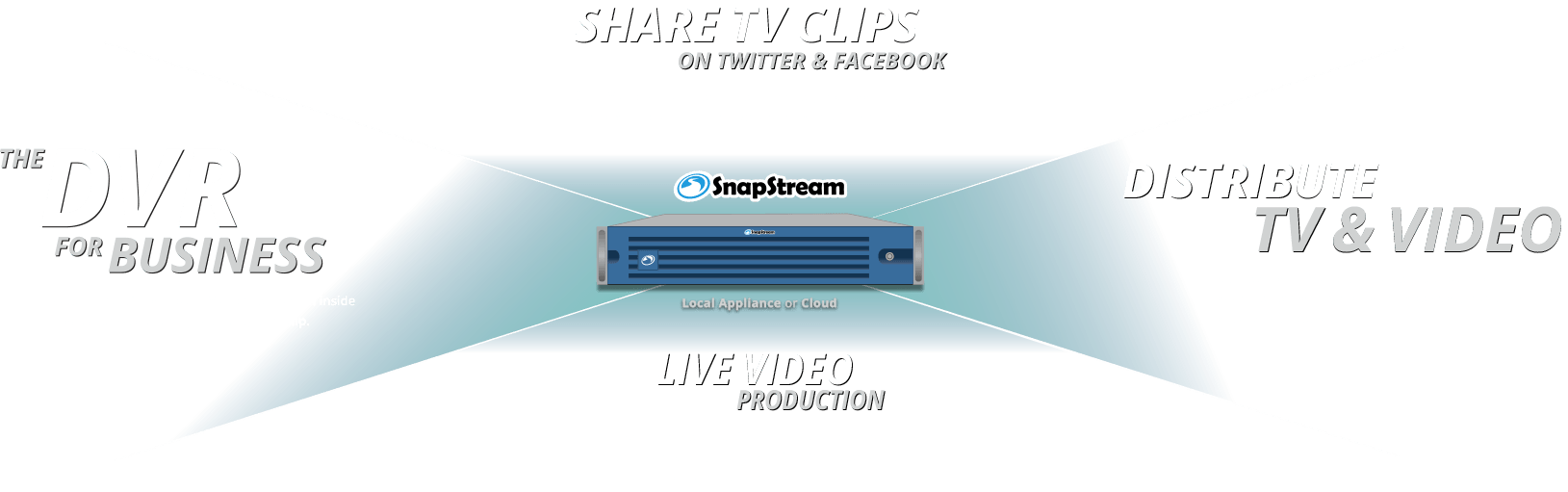 SnapStream: The DVR for Business