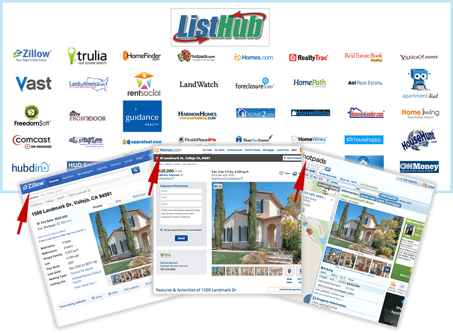 Home Listing Websites