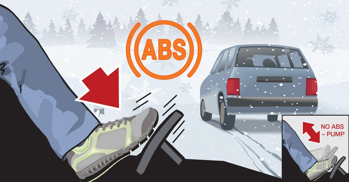 ABS failure in snow graphic