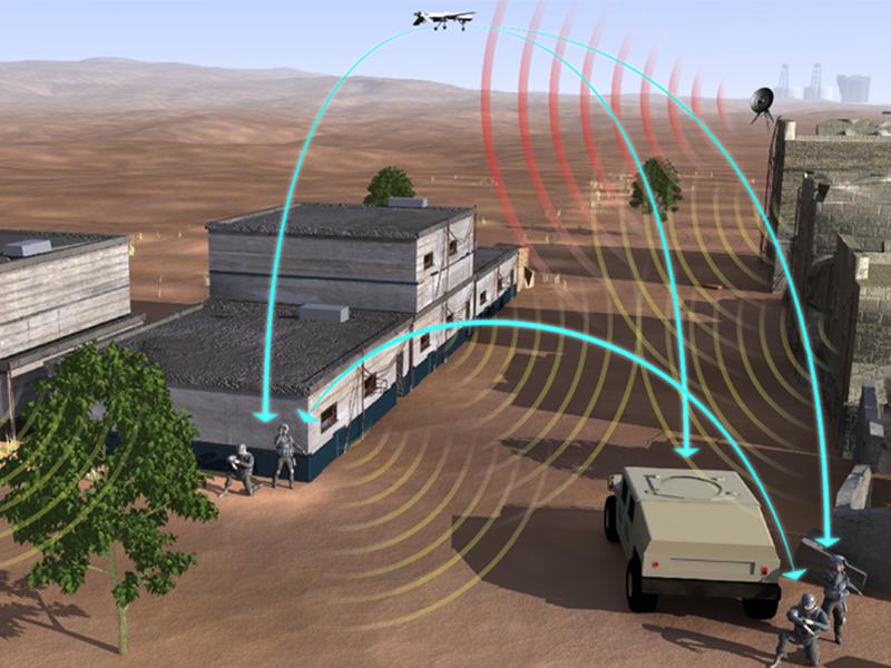 High Level Operational Concept Graphics (OV-1)