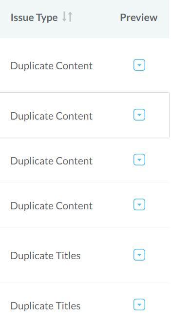 Moz duplicate content menu