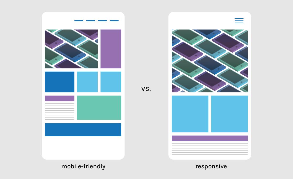 Mobile Friendly vs. Responsive Design