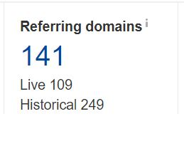 referring domains ahrefs