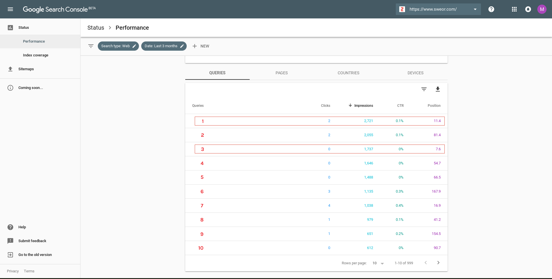 Search Console Query Selection