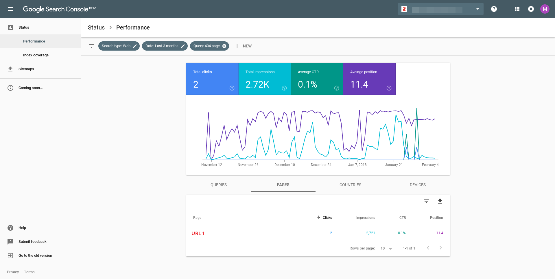 Search Console Underperforming Page