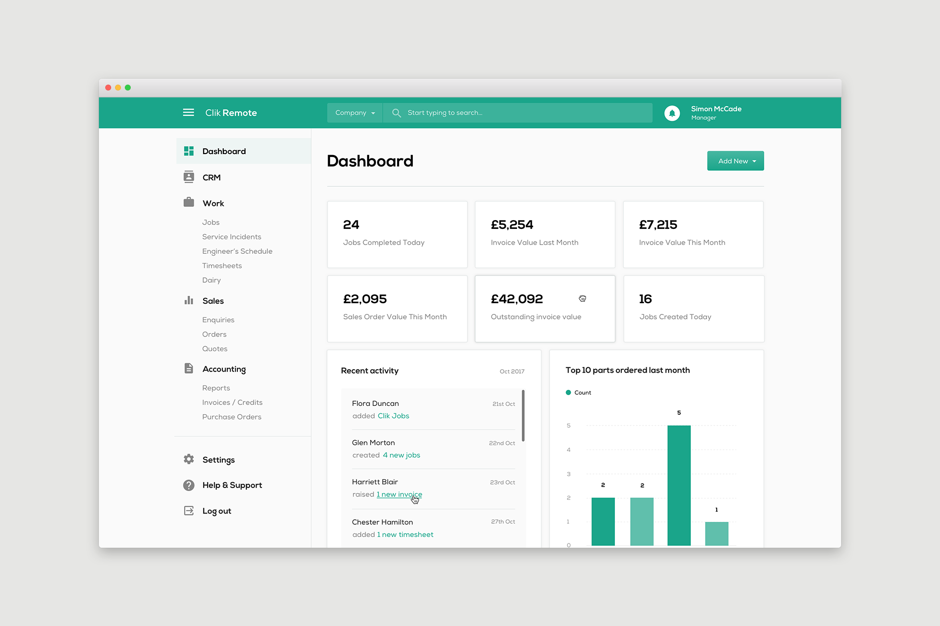 Dashboard GUI (Graphical User Interface)