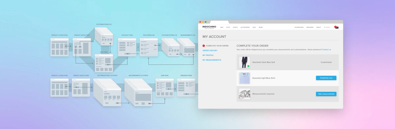 Indochino post-purchase page and user flow