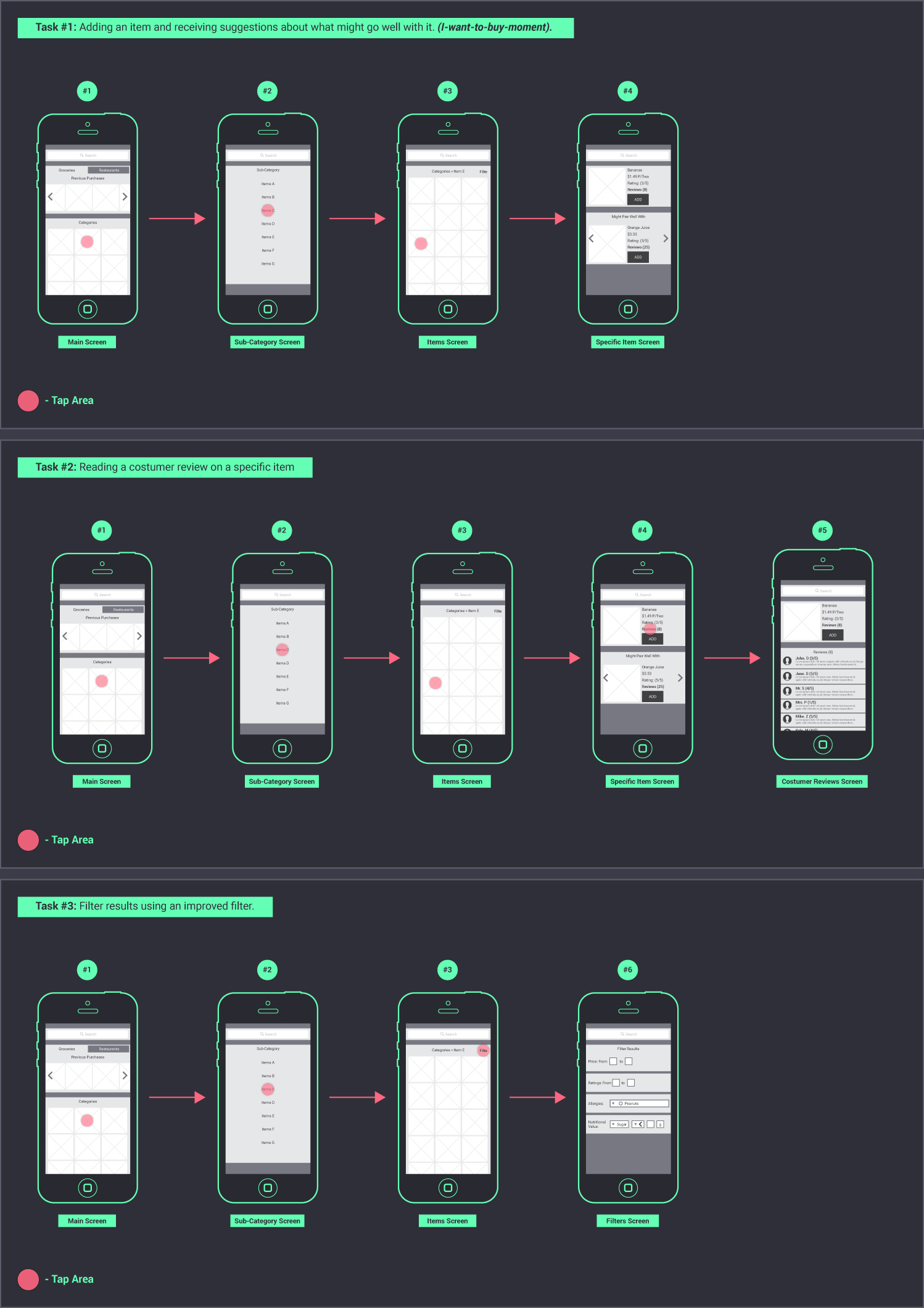 visual user flow