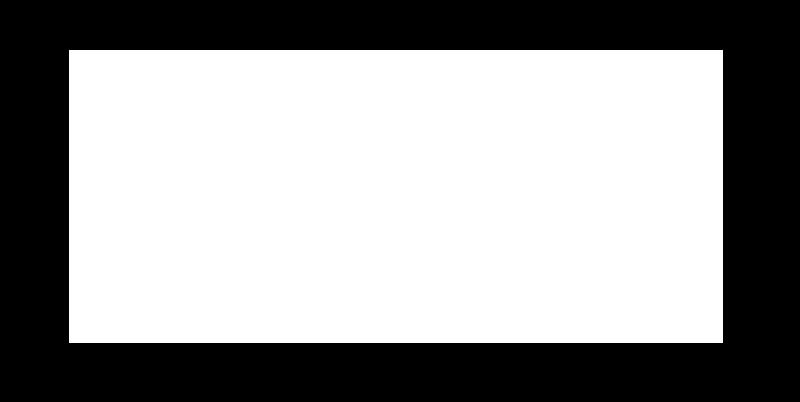 AWIA web industry logo
