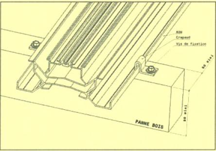 Montage système integration IAB