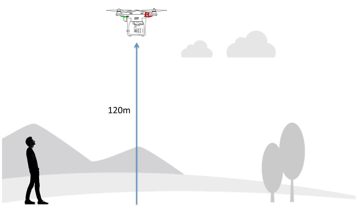 plaatje van afstand drone tot grond