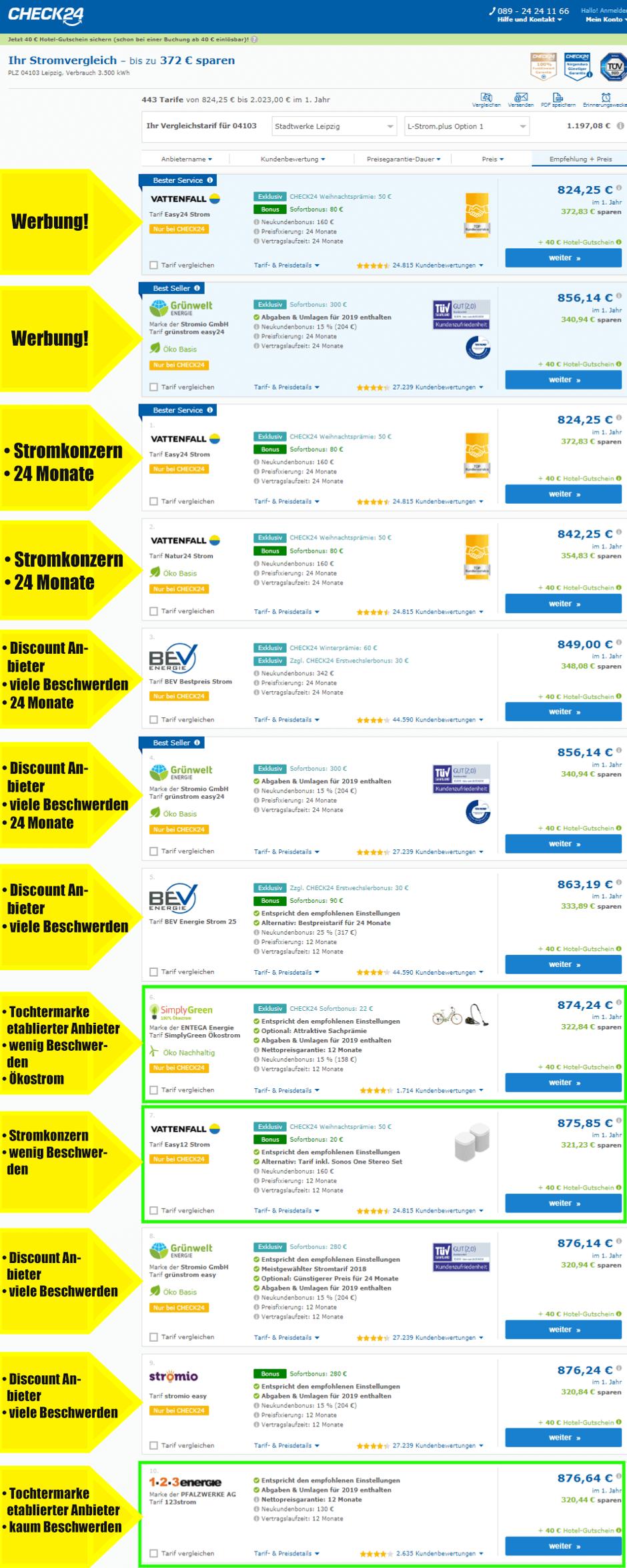 Strompreisvergleich Leipzig Check24 alle Ergebnisse der Top 10 günstigen Stromtarife
